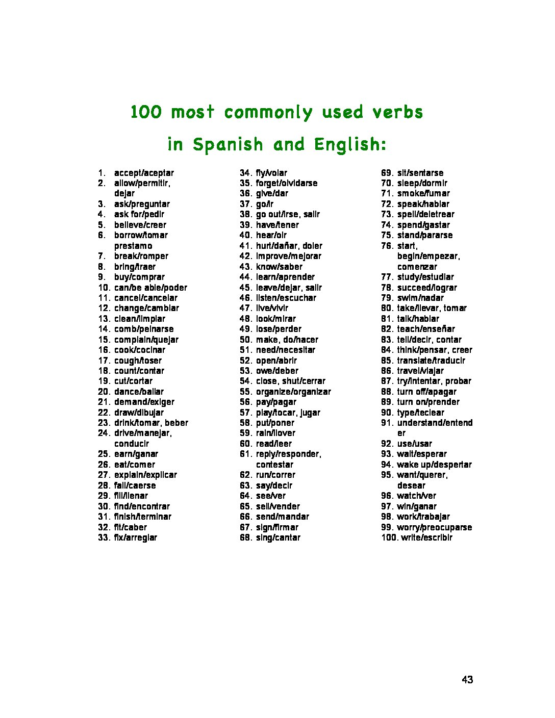 100 Most Commonly Used Verbs Let's Start Talking V2