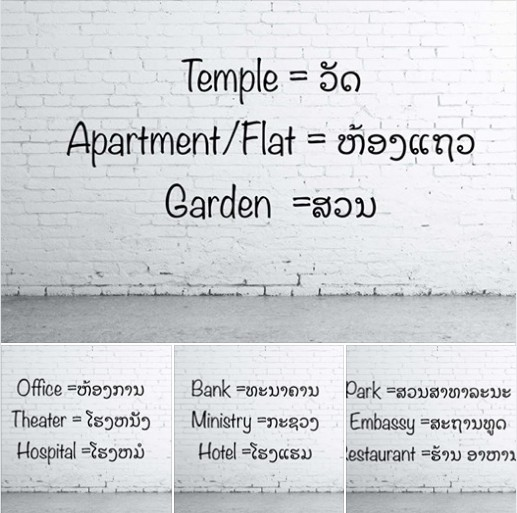 """Example of the English and Lao word families for """"places"""""""