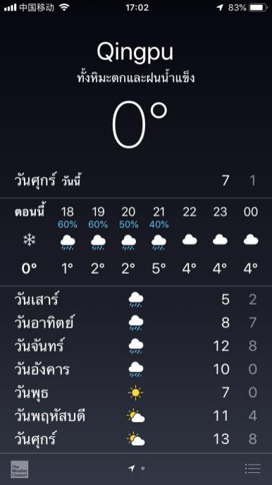 Very cold in Quingpu/Shanghai!