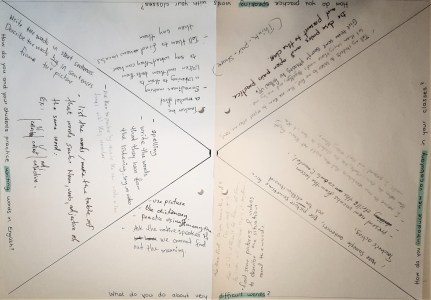 "In this ""Placemat"" the teachers wrote down their ideas about teaching vocabulary."