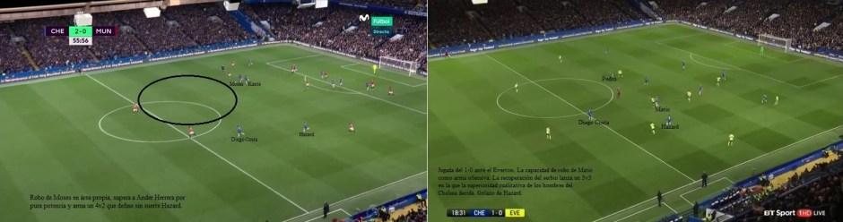 Contraataque Chelsea Premier League 2016-2017