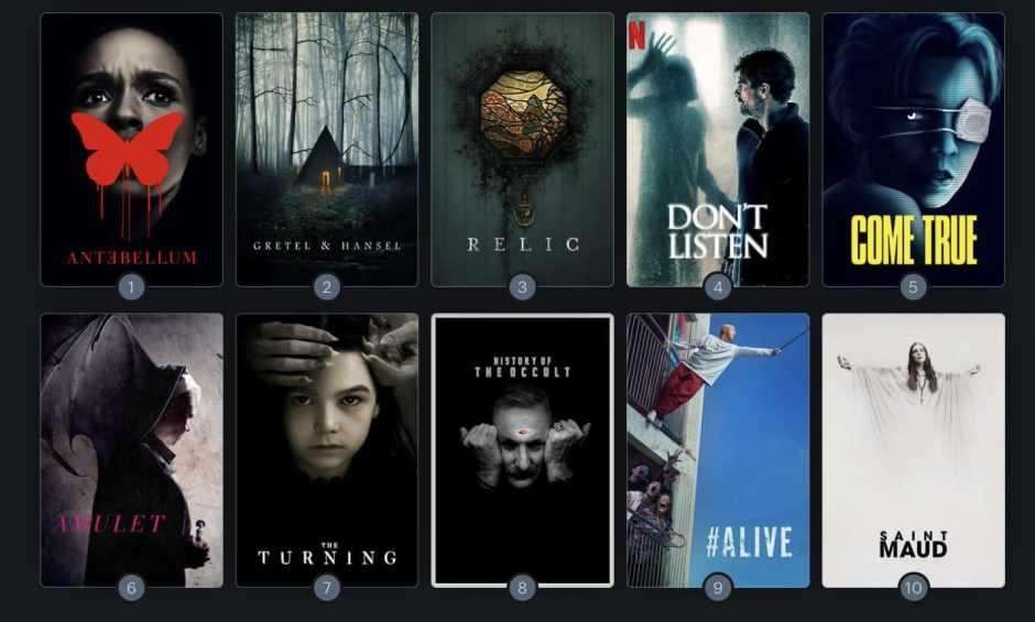 Las 10 mejores películas de terror de 2020