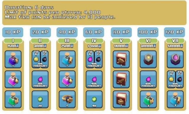 clan games - Giochi del Clan 23-29 Aprile: info,dettagli e premi!