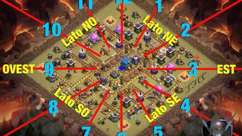 Una nuova utility su Clash of Clans: vediamo il nuovo comando del bot della The Family