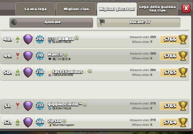 81031852 2888867127811114 6239233144755585024 o - Fine Lega Dicembre 2019 su Clash of Clans