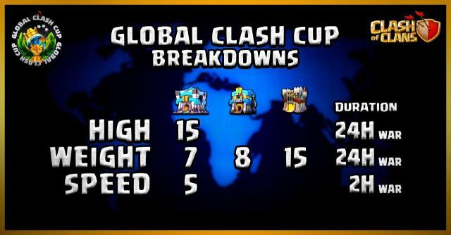 photo 2020 01 30 13 19 41 - Prendi parte anche tu alla Global Clash Cup! (GCC)