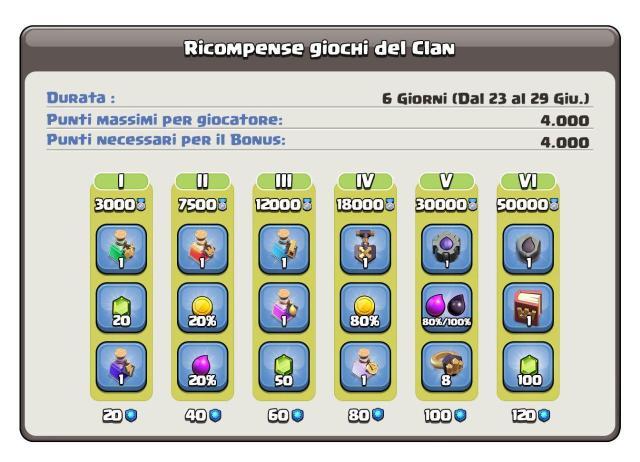 photo 2020 06 22 14 06 32 - Giochi del Clan 23-29 Giugno: premi e informazioni ufficiali!