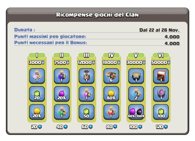 GiochiDelClan Nov2020 1024x739 - Giochi del Clan 22-28 Novembre: premi e informazioni UFFICIALI!