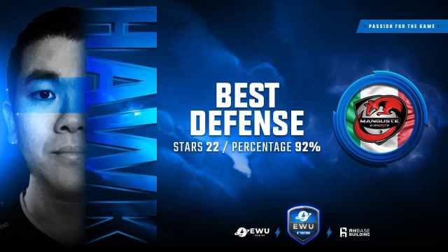 mammuth mvp defence 1024x576 - ORGOGLIO ITALIANO: il Team Manguste trionfa in EWU!