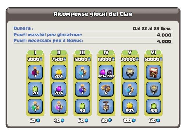 GiochiDelClan Gen21 1 1024x739 - Giochi del Clan: 22-28 Gennaio: premi e informazioni ufficiali