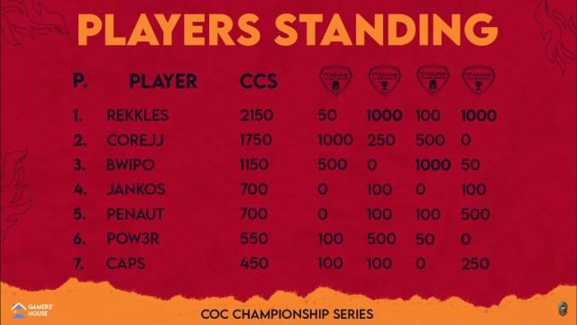 437 4376693 clan badge coc clan level 20 1 1024x578 - CCS: Il primo circuito competitivo a livello mondiale, tutto italiano