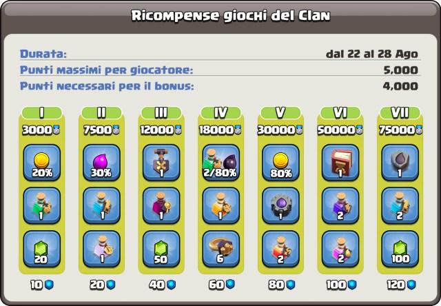 Giochi di Agosto 1024x710 - Giochi del Clan 22-28 Agosto: premi, informazioni, dettagli!