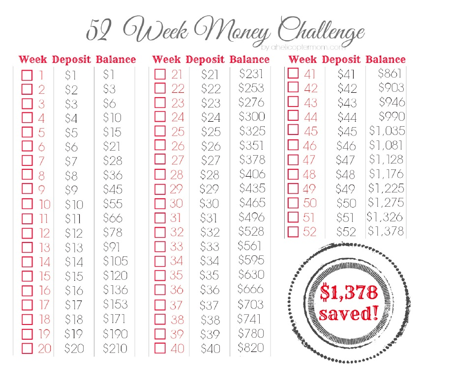 52 Week Money Challenge Some Easy Ways to Save Money
