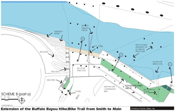 Buffalo Bayou Trails