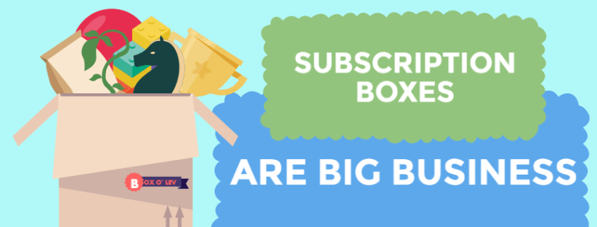 leverage marketing subscription box featured