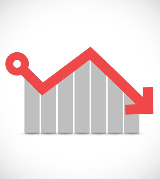 declining PPC profits