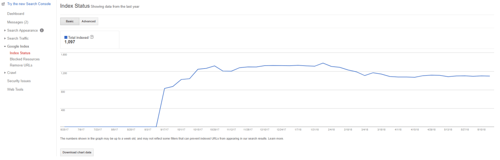 google search console index status