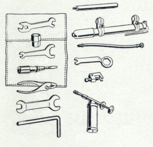 WLA Tools, Manuals, Equipment & Accessories