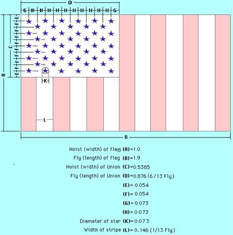 civilflagspec-460