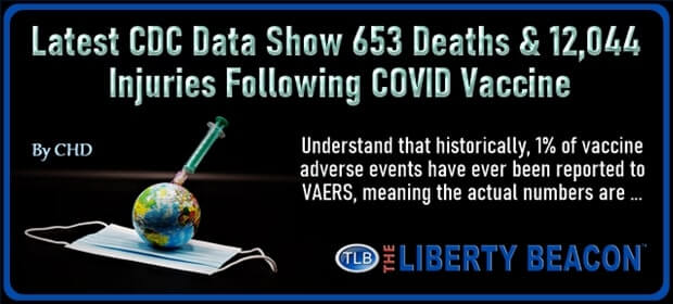Latest CDC Data Show 653 Deaths & 12,044 Injuries Following COVID Vaccine – FI 02 13 21-min