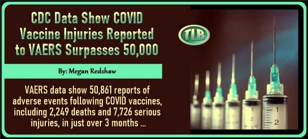 CDC Data Show COVID Vaccine Injuries Reported to VAERS Surpasses 50000 – FI 04 03 21-min