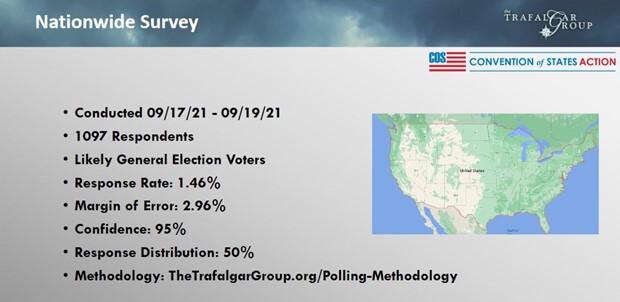 Survey – Resized