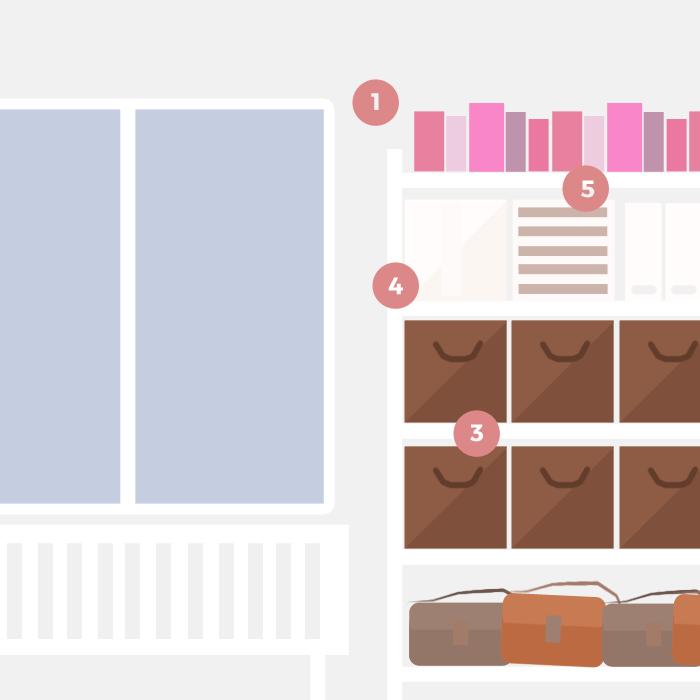 Kamerplannen: een update!