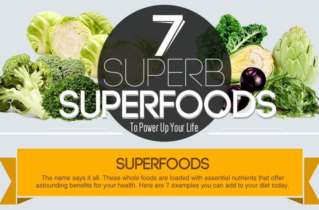 7 Superb Superfoods to Power Up Your Life Infographic – Dr. Mercola