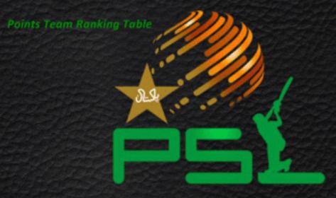 Pakistan Super League PSL 2019 Points Table Team Rankings