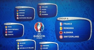 Euro Cup 2016 Schedule IST Indian Time Pdf Download