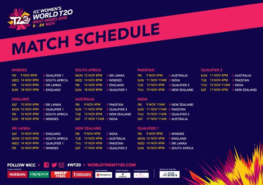 World Cup 2020 Qualifying Groups Schedule.Icc T20 World Cup 2020 Schedule Time Table Pakistan