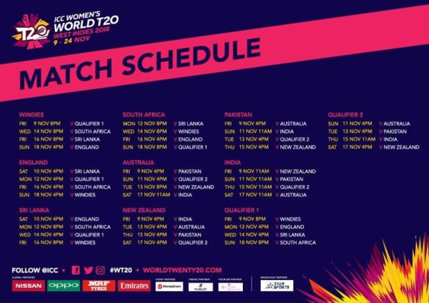 ICC T20 World Cup 2020 Schedule Time Table Pakistan