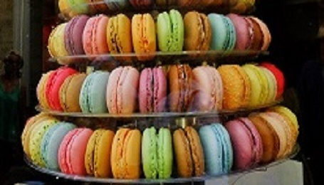 Macarons in Saint Emilion - The Quiz
