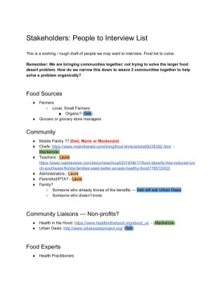 Draft List of Possible Interviewees