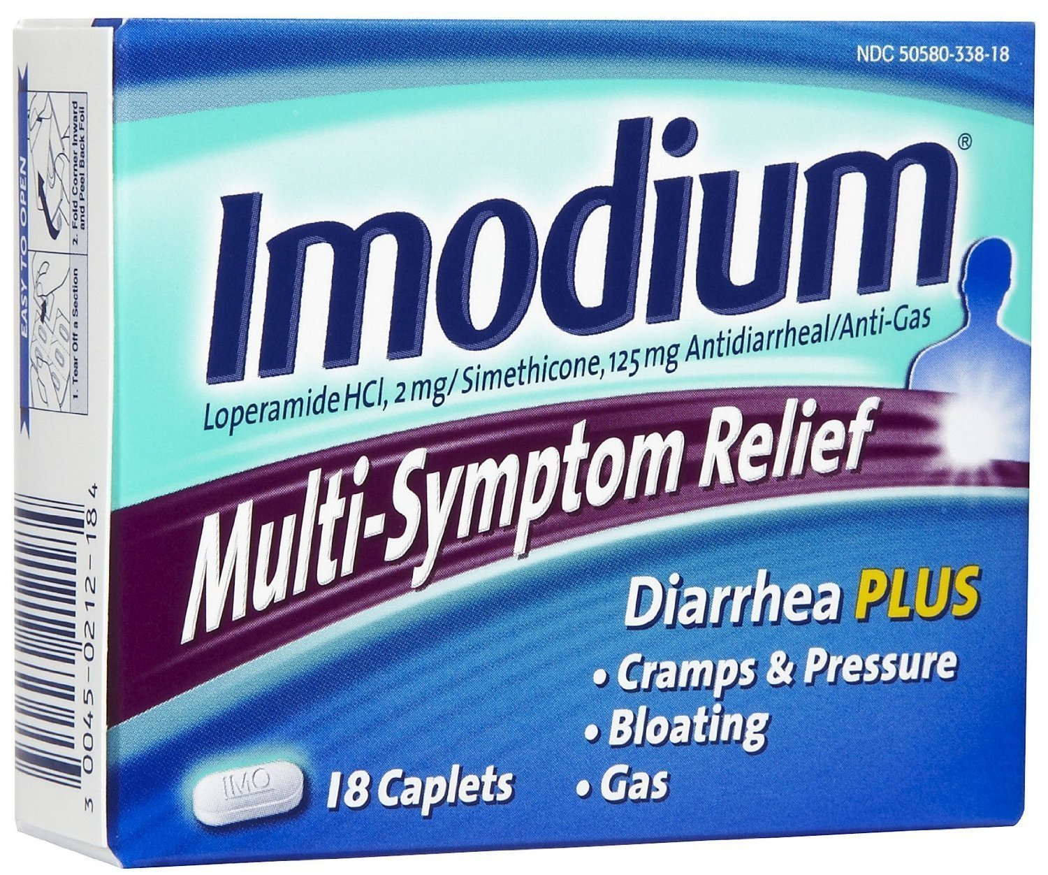 Imodium Overdosing is a Thing: here's what you need to ...