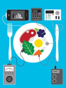 food modification