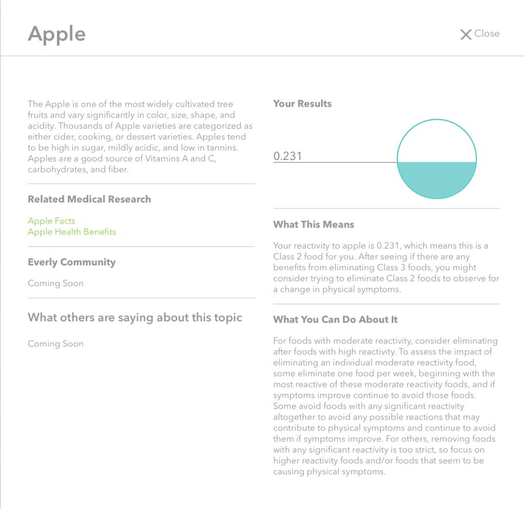everlywell results apple food sensitivity