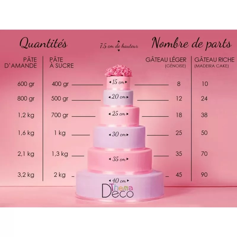 pate a sucre funcakes rose pastel