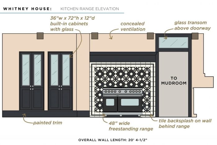 Whitney House Kitchen Range Elevation