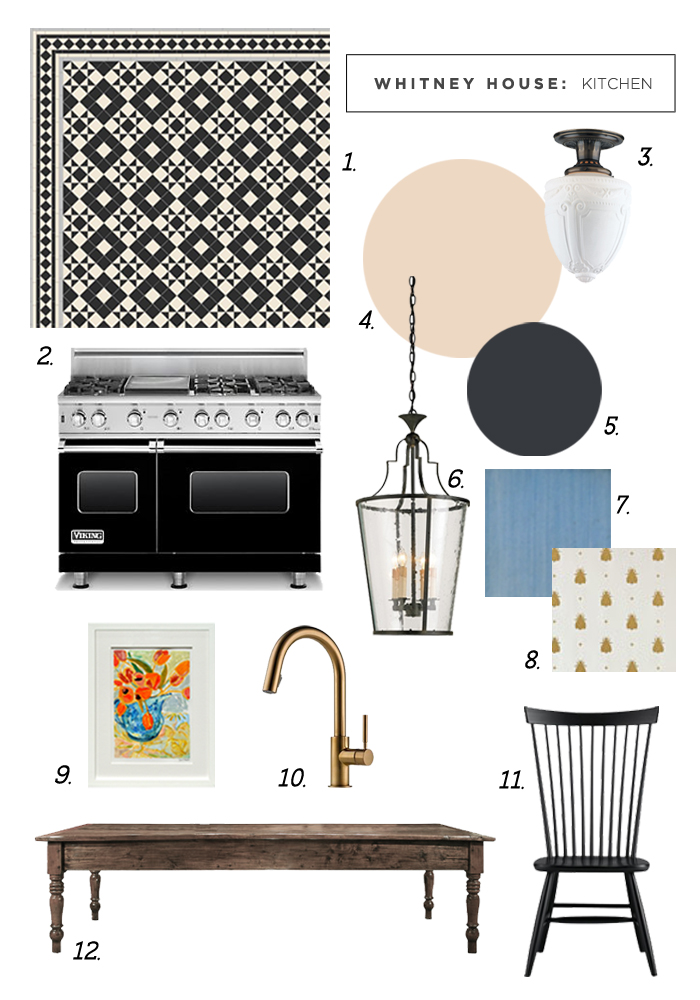Whitney House Kitchen Style Moodboard