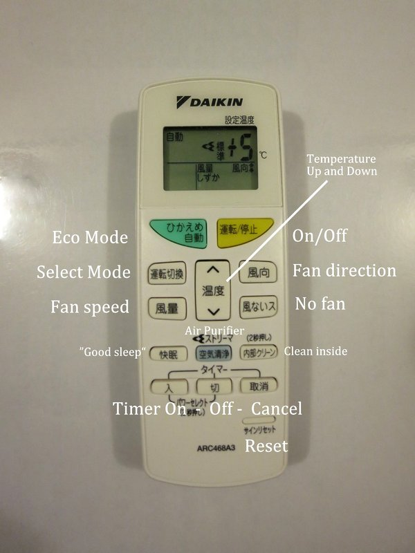 How To Use Air Conditioning Remotes In Japan The Mad Traveler