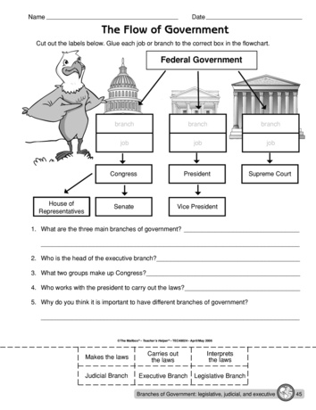 3 branches of government worksheets for 4th grade