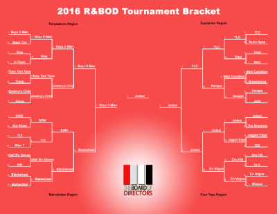 2016 R&BOD Tournament Bracket