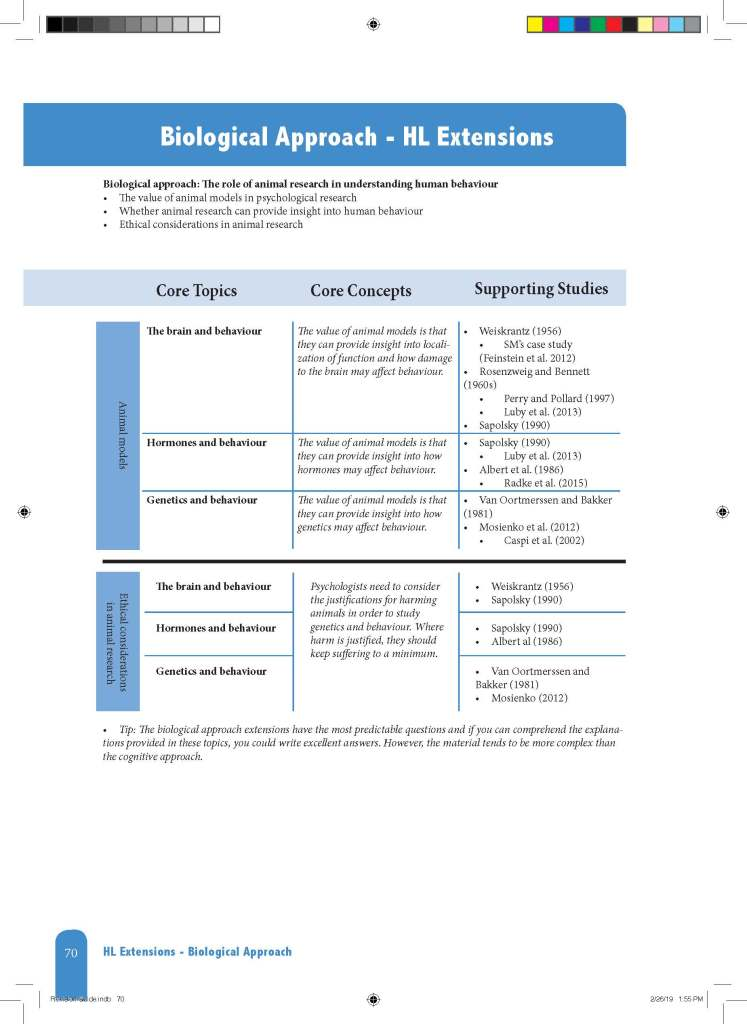 Pages from IB Psych A Revision Guide 1st Print