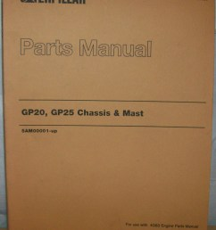parts manual like new condition gp20 gp25 4g63 engine for serial numbers [ 1341 x 1671 Pixel ]