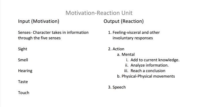 motivation reaction unit cheatsheet