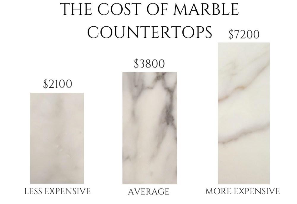 medium resolution of marble countertops cost
