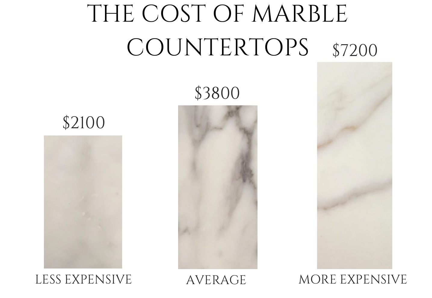 hight resolution of marble countertops cost