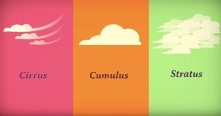 How the Clouds Got Their Names