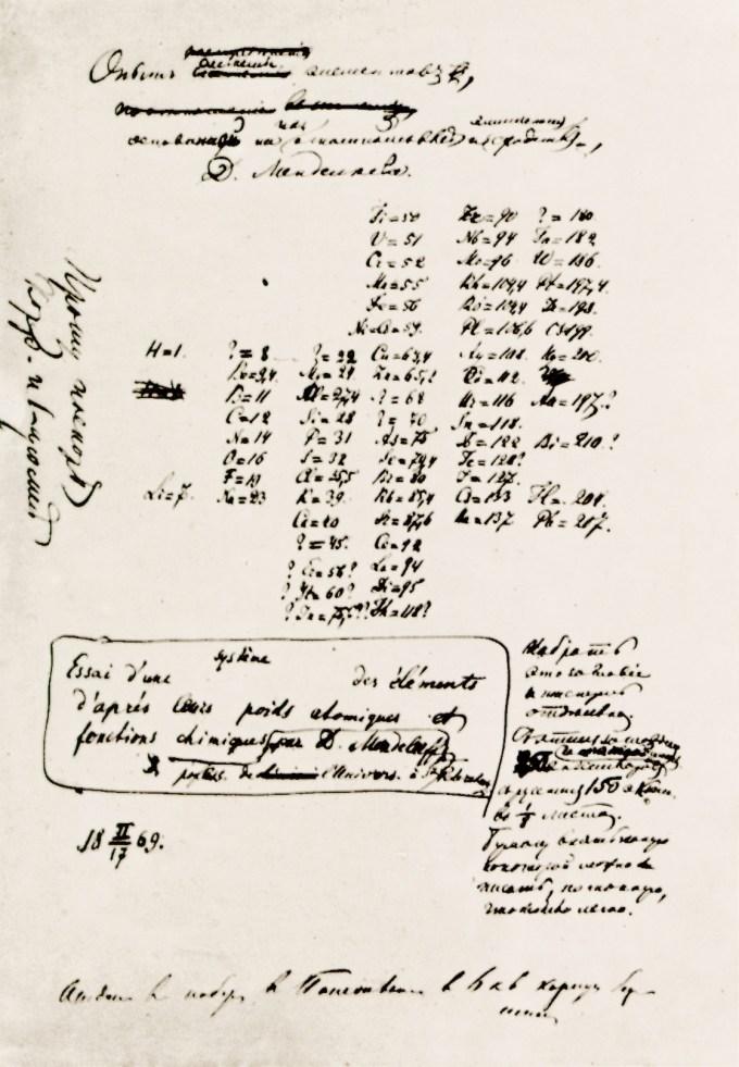 Mendeleev's 1869 handwritten draft of the periodic table
